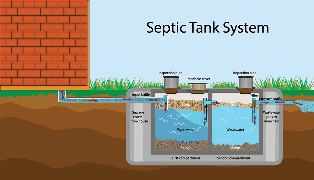 septic-tank-system